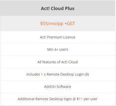 act-cloud-plus-price