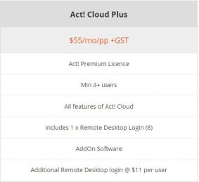 act-cloud-plus-price