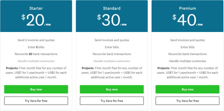 xero project_cloudtechjournal_pricing