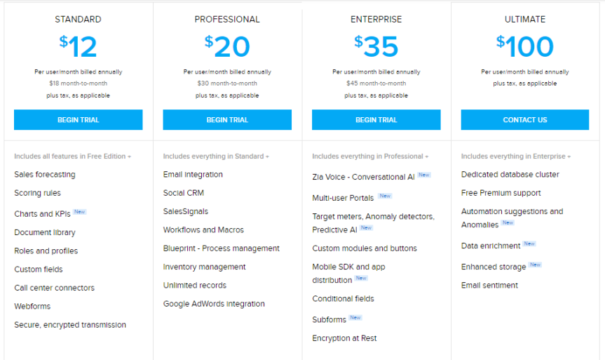 zoho_blogp_pricing_cloud tech journal