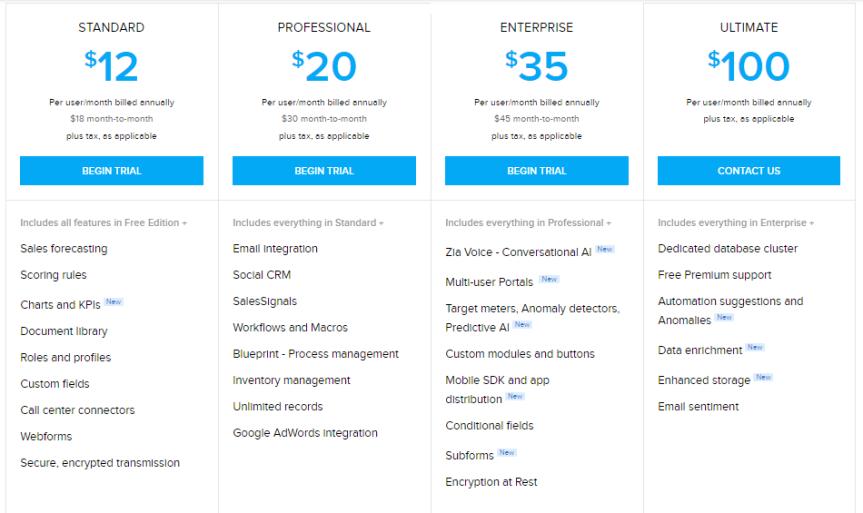 zoho_blogp_pricing_cloud tech journal